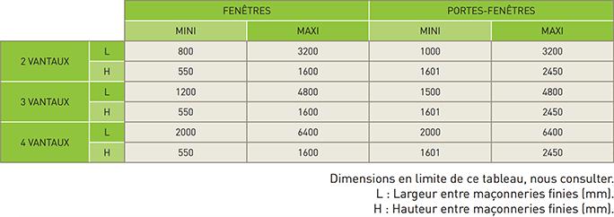 Fenetre Bois Taille Standard Idée De Travaux Et Fenetre