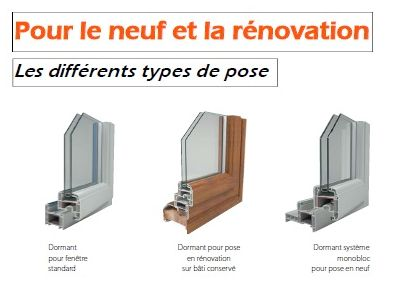 pose fenetre alu en renovation