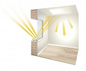 réflecteur de lumière pour fenetre