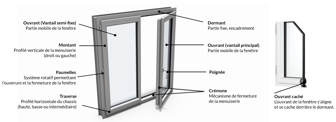 porte fenêtre définition