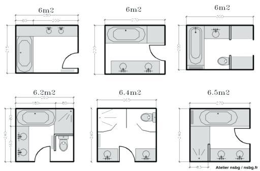 hauteur fenetre salle de bain